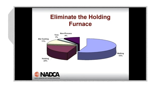 2018-04-25 – NADCA Research Update – On-Demand Melting