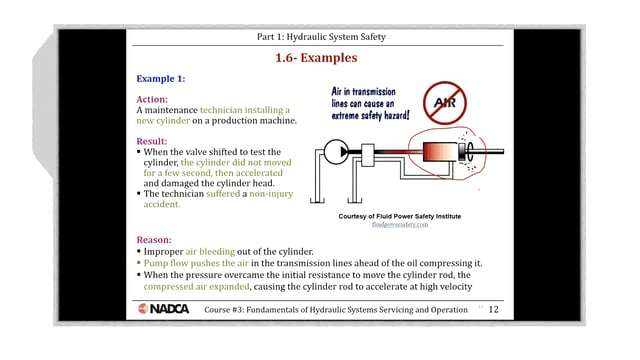 2018-5-2 – Hydraulic System Safety Example